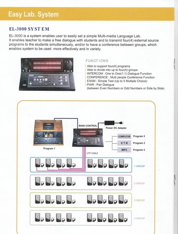 Phòng lab ngoại ngữ Wicom EL3000 Hàn Quốc