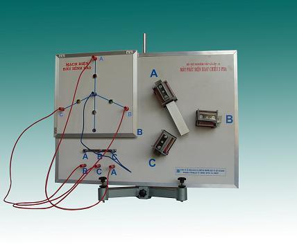Bộ thí nghiệm máy phát điện xoay chiều 3 pha