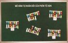 Bảng gắn mô hình nhân đôi phân tử ADN